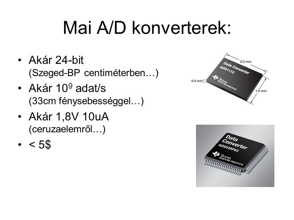 Mai A/D konverterek: Akár 24-bit (Szeged-BP centiméterben…) Akár 10 9 adat/s (33cm fénysebességgel…) Akár 1,8V 10uA (ceruzaelemről…) < 5$