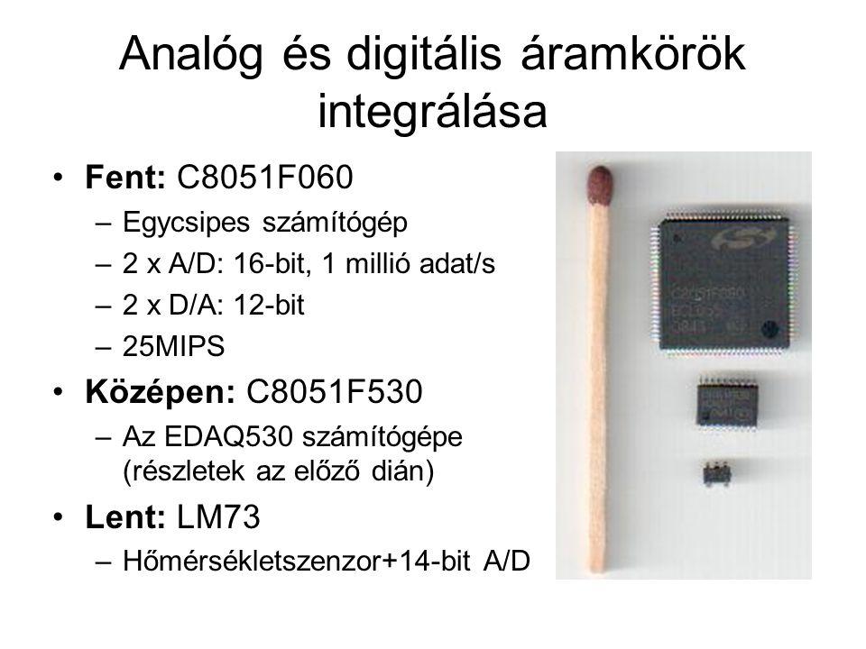Analóg és digitális áramkörök integrálása Fent: C8051F060 –Egycsipes számítógép –2 x A/D: 16-bit, 1 millió adat/s –2 x D/A: 12-bit –25MIPS Középen: C8051F530 –Az EDAQ530 számítógépe (részletek az előző dián) Lent: LM73 –Hőmérsékletszenzor+14-bit A/D
