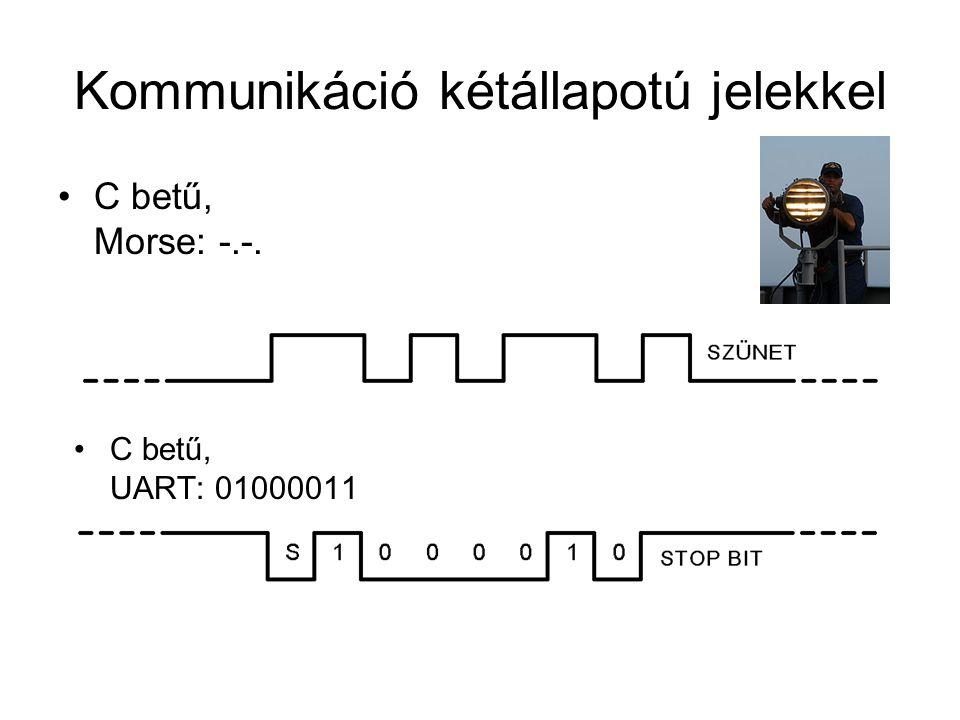 Kommunikáció kétállapotú jelekkel C betű, Morse: -.-. C betű, UART: 01000011