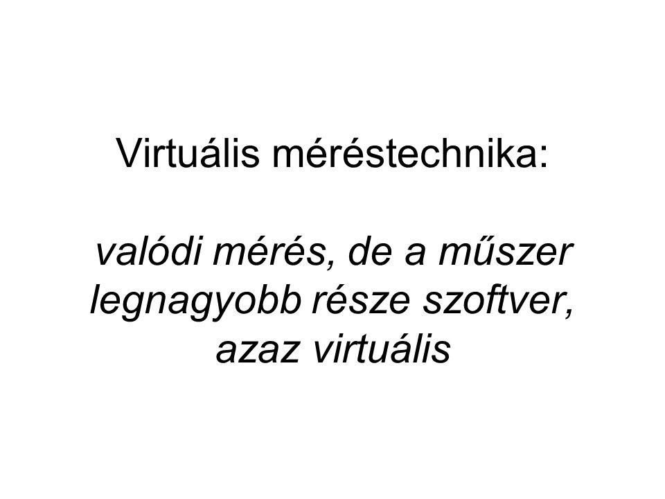 Virtuális méréstechnika: valódi mérés, de a műszer legnagyobb része szoftver, azaz virtuális