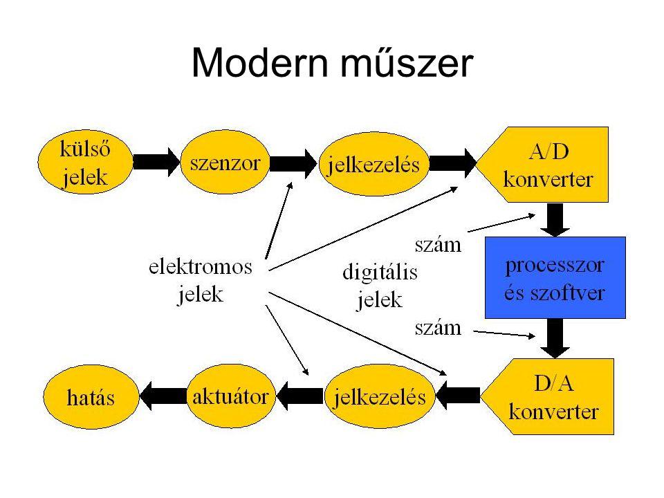 Modern műszer
