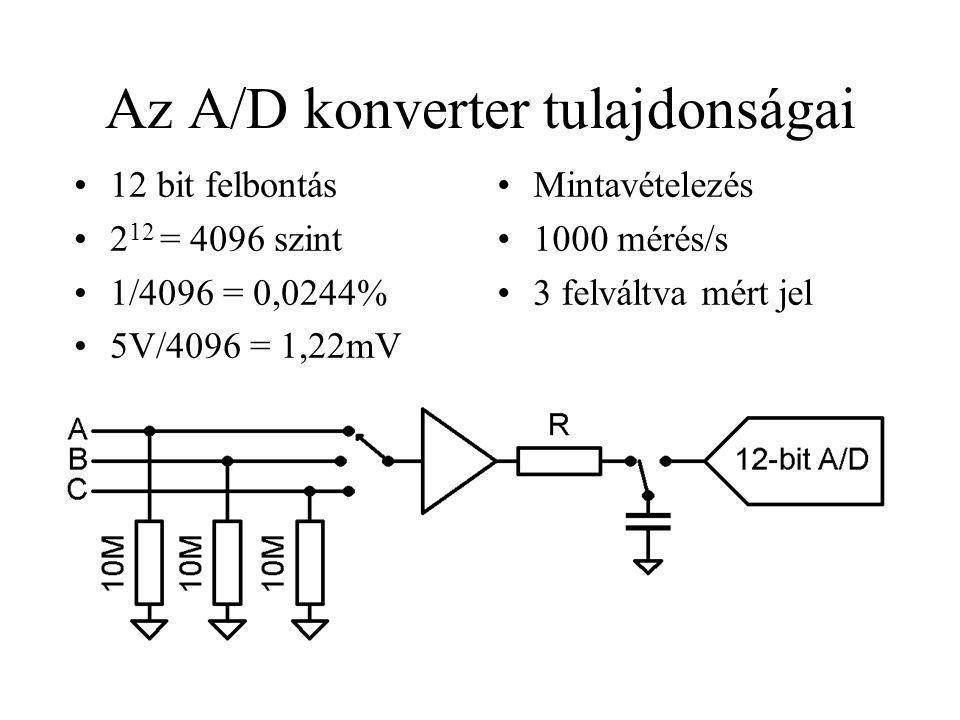 Az A/D konverter tulajdonságai 12 bit felbontás 2 12 = 4096 szint 1/4096 = 0,0244% 5V/4096 = 1,22mV Mintavételezés 1000 mérés/s 3 felváltva mért jel