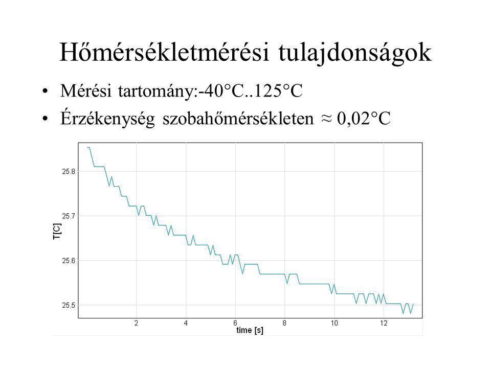 Hőmérsékletmérési tulajdonságok Mérési tartomány:-40°C..125°C Érzékenység szobahőmérsékleten ≈ 0,02°C