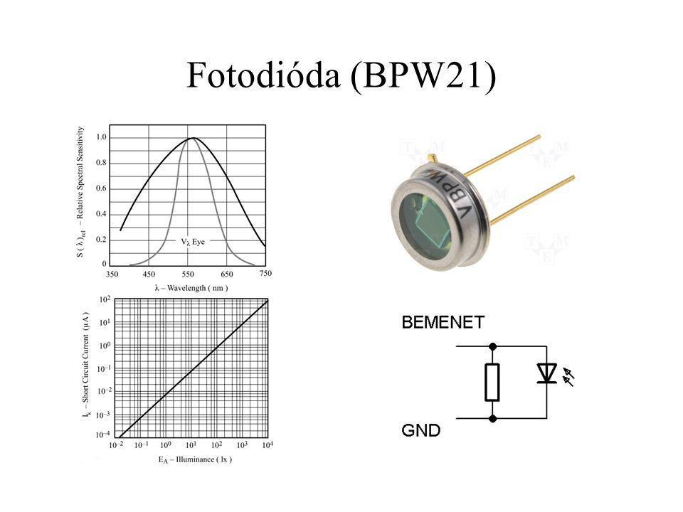 Fotodióda (BPW21)
