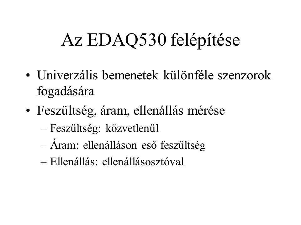 Az EDAQ530 felépítése Univerzális bemenetek különféle szenzorok fogadására Feszültség, áram, ellenállás mérése –Feszültség: közvetlenül –Áram: ellenál