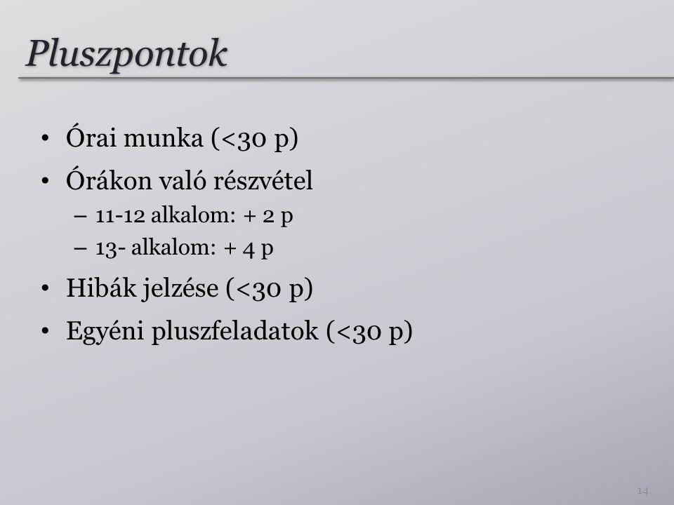 Pluszpontok Órai munka (<30 p) Órákon való részvétel – 11-12 alkalom: + 2 p – 13- alkalom: + 4 p Hibák jelzése (<30 p) Egyéni pluszfeladatok (<30 p) 1