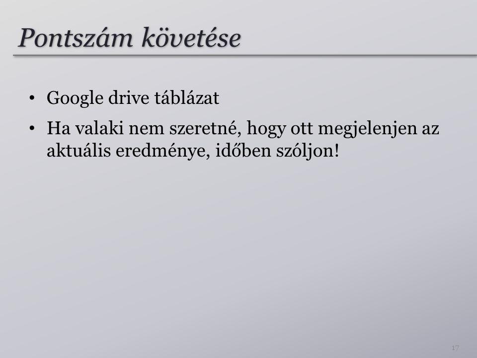 Pontszám követése Google drive táblázat Ha valaki nem szeretné, hogy ott megjelenjen az aktuális eredménye, időben szóljon! 17