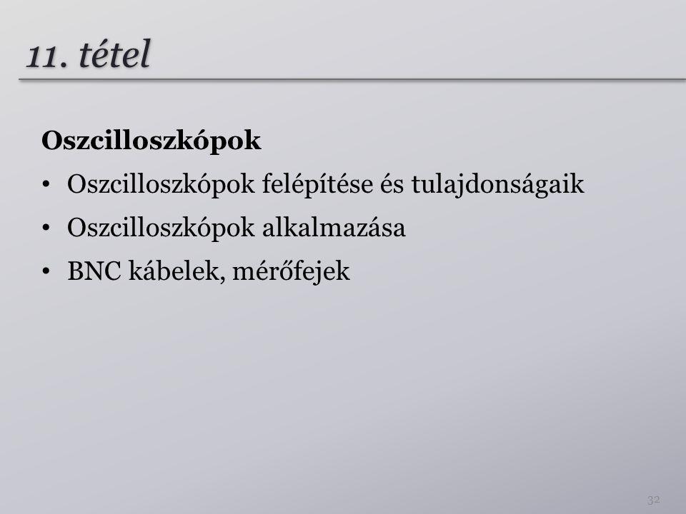 11. tétel Oszcilloszkópok Oszcilloszkópok felépítése és tulajdonságaik Oszcilloszkópok alkalmazása BNC kábelek, mérőfejek 32
