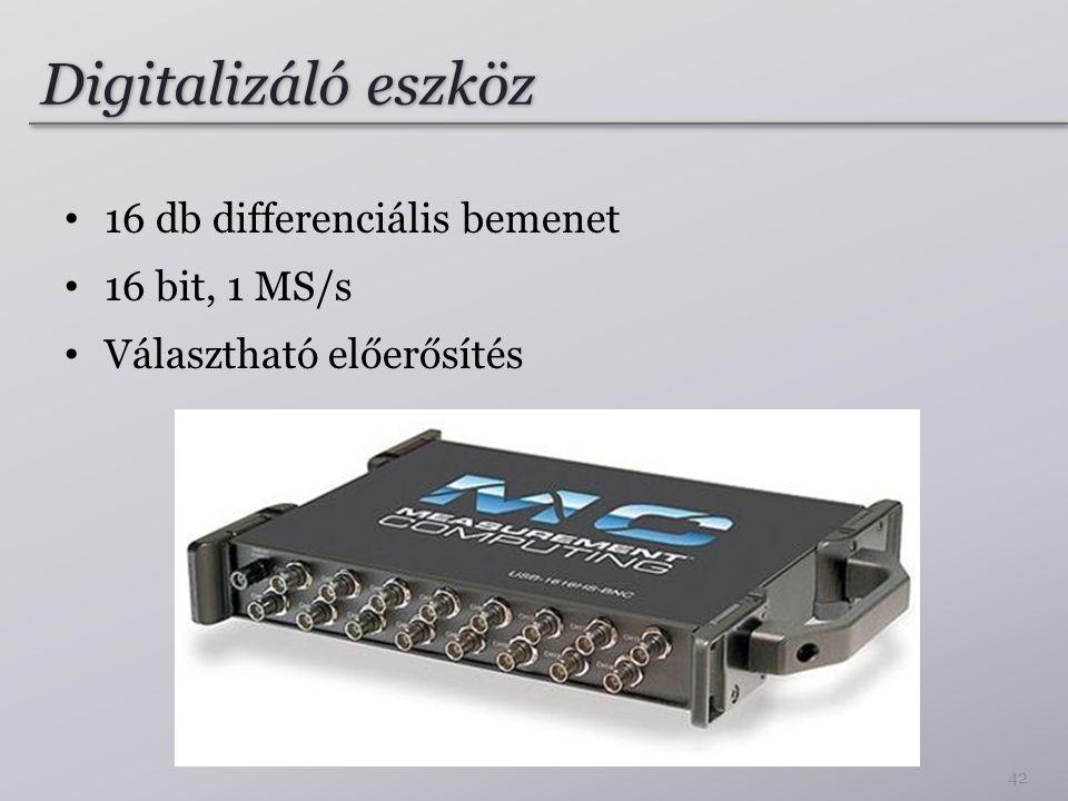 Digitalizáló eszköz 16 db differenciális bemenet 16 bit, 1 MS/s Választható előerősítés 42