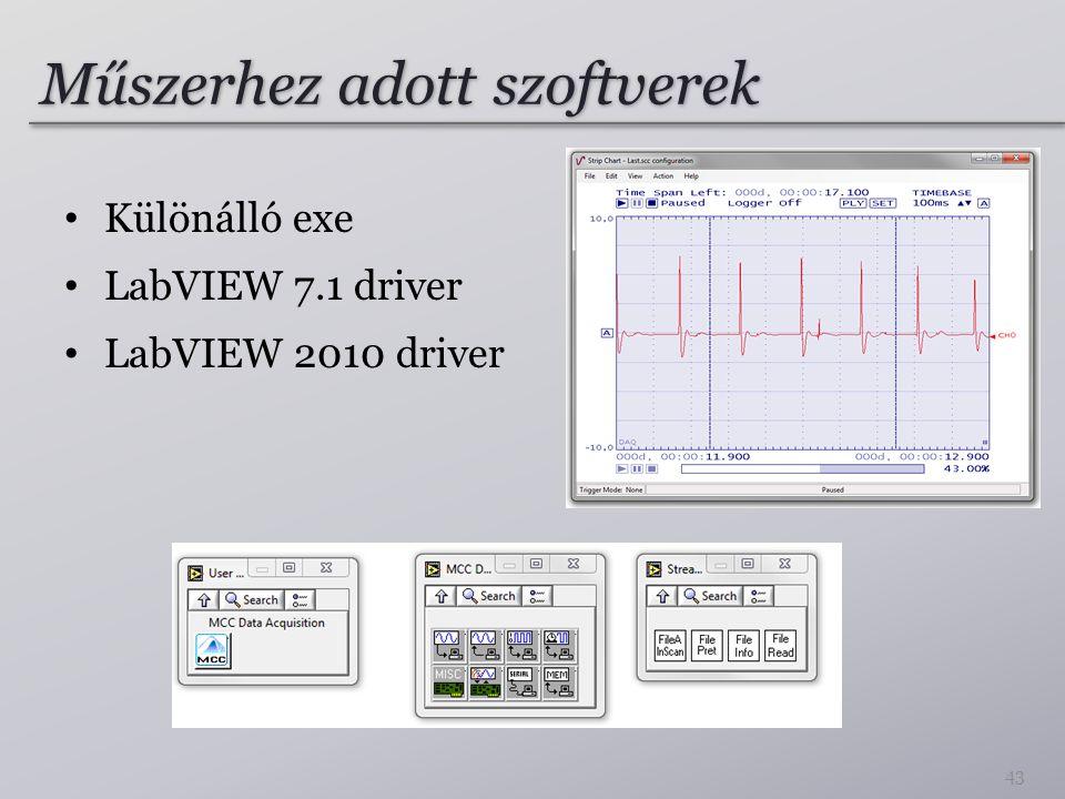 Műszerhez adott szoftverek Különálló exe LabVIEW 7.1 driver LabVIEW 2010 driver 43