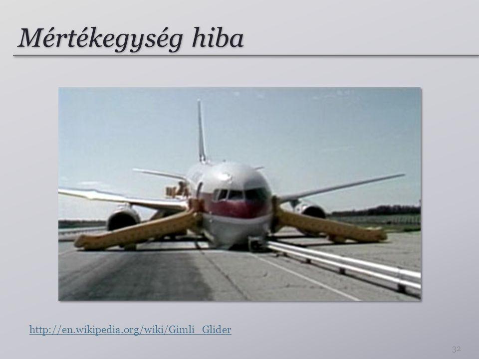 Mértékegység hiba 32 http://en.wikipedia.org/wiki/Gimli_Glider