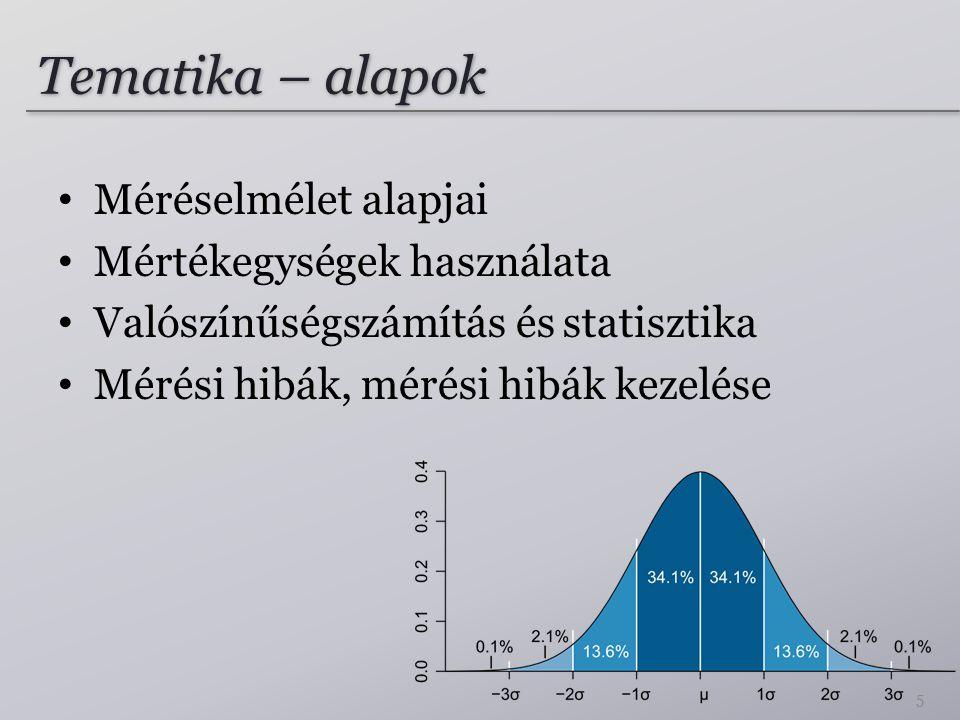 A mérés definíciója I.