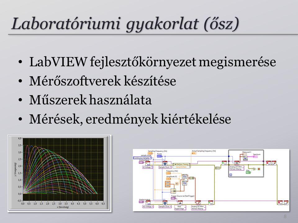 Metrológiai alapfogalmak Mérhető mennyiség Mennyiségrendszer Alapmennyiség Származtatott mennyiség Mennyiség dimenziója Egység dimenziójú mennyiség Mértékegység Mértékegységrendszer Alapegység Származtatott egység Koherens mértékegység Koherens mértékegységrendszer Mennyiség értéke Mérőszám Egyezményes skála / referencia-skála 29