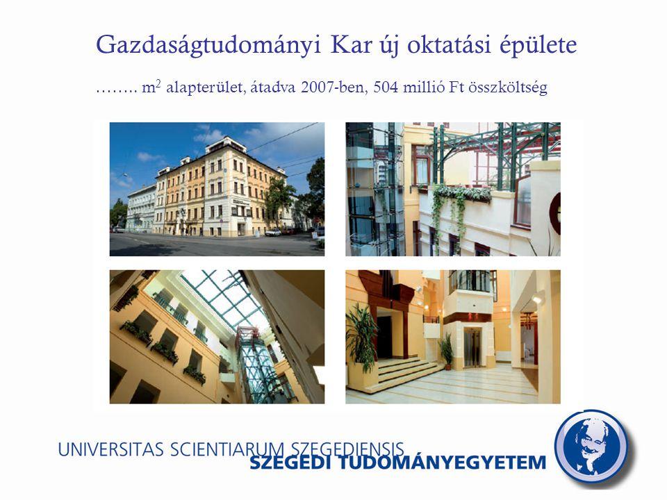 Gazdaságtudományi Kar új oktatási épülete ……..