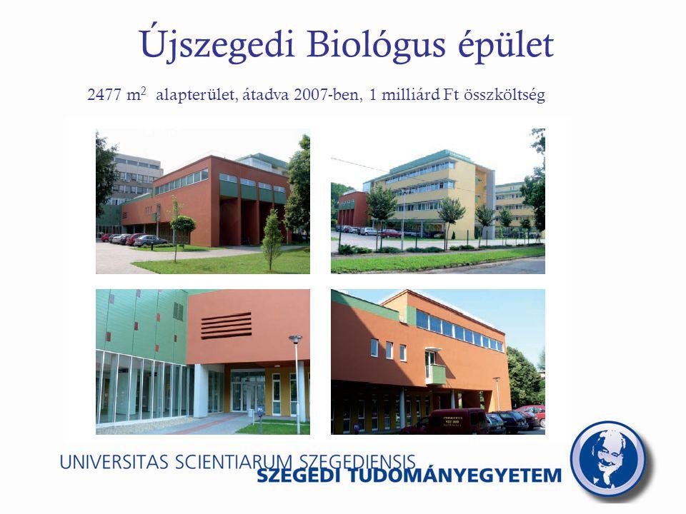 Újszegedi Biológus épület 2477 m 2 alapterület, átadva 2007-ben, 1 milliárd Ft összköltség