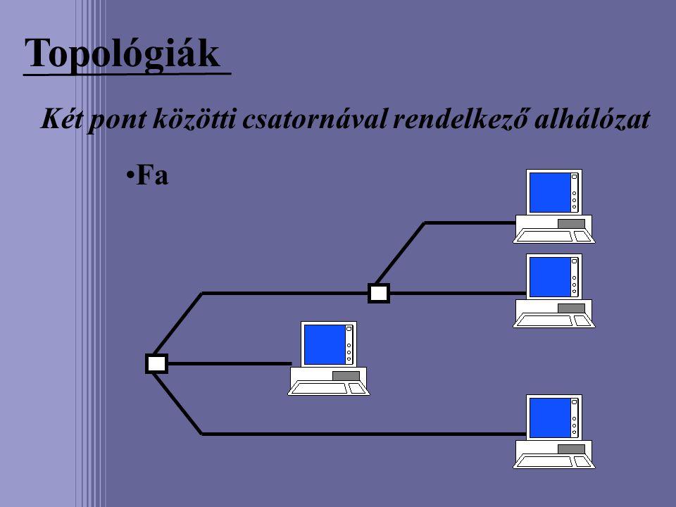 Topológiák Két pont közötti csatornával rendelkező alhálózat Fa