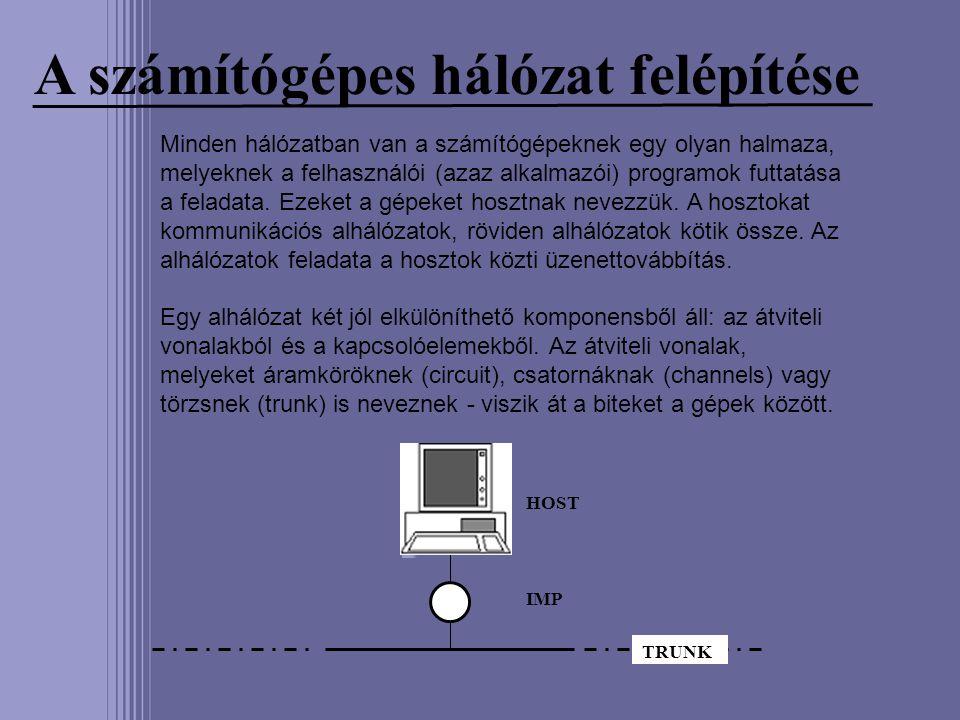 A számítógépes hálózat felépítése HOST IMP TRUNK Minden hálózatban van a számítógépeknek egy olyan halmaza, melyeknek a felhasználói (azaz alkalmazói)