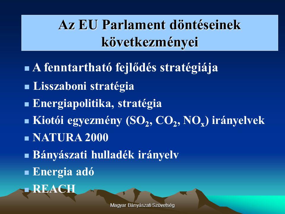 Magyar Bányászati Szövetség Az EU Parlament döntéseinek következményei A fenntartható fejlődés stratégiája Lisszaboni stratégia Energiapolitika, stratégia Kiotói egyezmény (SO 2, CO 2, NO x ) irányelvek NATURA 2000 Bányászati hulladék irányelv Energia adó REACH