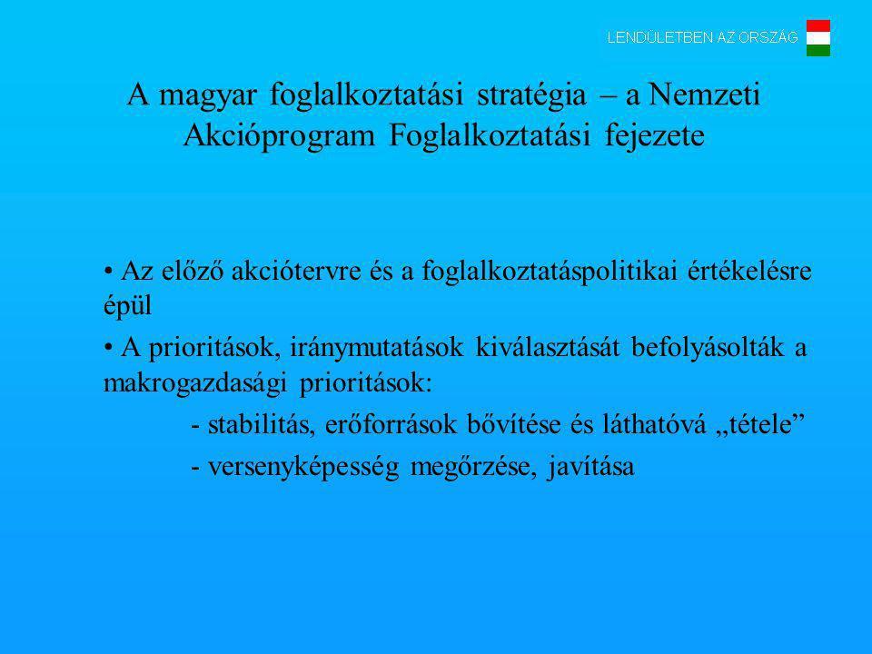 """A magyar foglalkoztatási stratégia – a Nemzeti Akcióprogram Foglalkoztatási fejezete Az előző akciótervre és a foglalkoztatáspolitikai értékelésre épül A prioritások, iránymutatások kiválasztását befolyásolták a makrogazdasági prioritások: - stabilitás, erőforrások bővítése és láthatóvá """"tétele - versenyképesség megőrzése, javítása"""