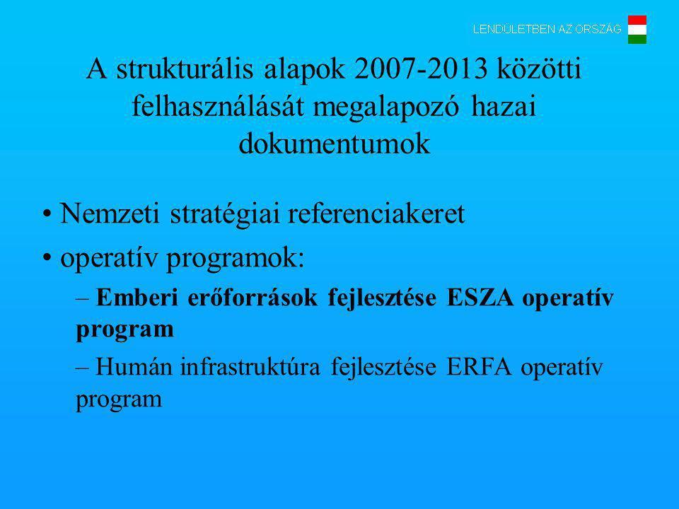 A strukturális alapok 2007-2013 közötti felhasználását megalapozó hazai dokumentumok Nemzeti stratégiai referenciakeret operatív programok: – Emberi erőforrások fejlesztése ESZA operatív program – Humán infrastruktúra fejlesztése ERFA operatív program