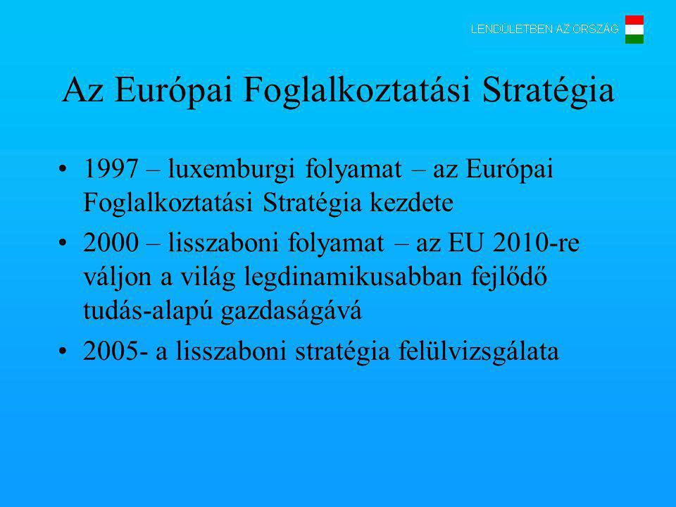 Az Európai Foglalkoztatási Stratégia 1997 – luxemburgi folyamat – az Európai Foglalkoztatási Stratégia kezdete 2000 – lisszaboni folyamat – az EU 2010-re váljon a világ legdinamikusabban fejlődő tudás-alapú gazdaságává 2005- a lisszaboni stratégia felülvizsgálata