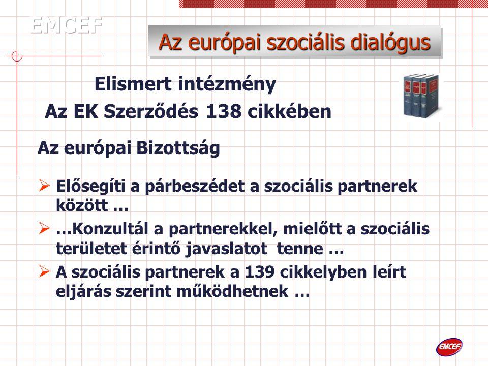 Az európai Bizottság  Elősegíti a párbeszédet a szociális partnerek között …  …Konzultál a partnerekkel, mielőtt a szociális területet érintő javaslatot tenne …  A szociális partnerek a 139 cikkelyben leírt eljárás szerint működhetnek … Az európai szociális dialógus Elismert intézmény Az EK Szerződés 138 cikkében