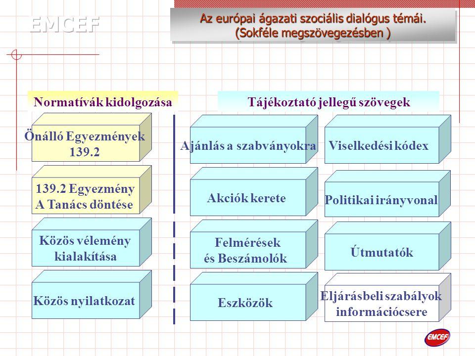139.2 Egyezmény A Tanács döntése Önálló Egyezmények 139.2 Akciók kerete Ajánlás a szabványokra Felmérések és Beszámolók Viselkedési kódex Politikai irányvonal Útmutatók Eljárásbeli szabályok információcsere Eszközök Közös vélemény kialakítása Közös nyilatkozat Normatívák kidolgozásaTájékoztató jellegű szövegek Az európai ágazati szociális dialógus témái.