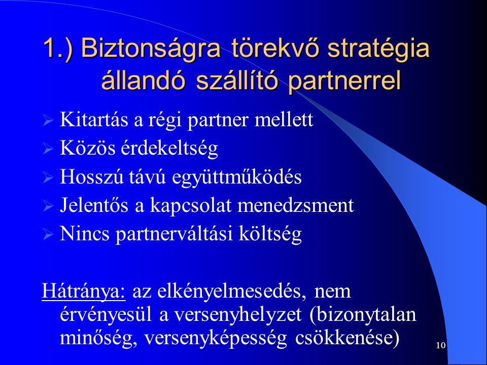10 1.) Biztonságra törekvő stratégia állandó szállító partnerrel  Kitartás a régi partner mellett  Közös érdekeltség  Hosszú távú együttműködés  J