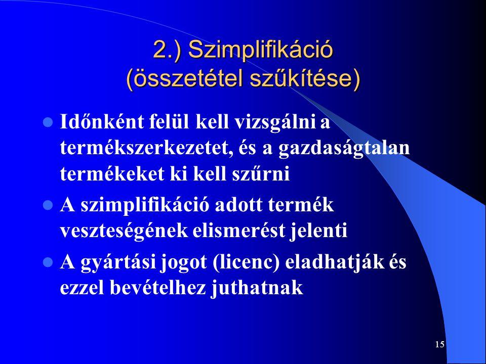 15 2.) Szimplifikáció (összetétel szűkítése) Időnként felül kell vizsgálni a termékszerkezetet, és a gazdaságtalan termékeket ki kell szűrni A szimpli