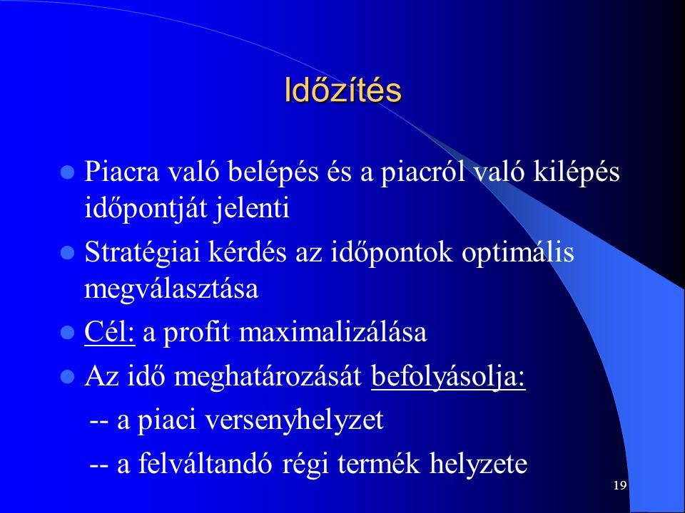 19 Időzítés Piacra való belépés és a piacról való kilépés időpontját jelenti Stratégiai kérdés az időpontok optimális megválasztása Cél: a profit maxi