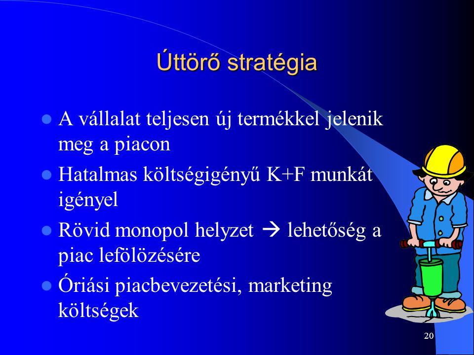 20 Úttörő stratégia A vállalat teljesen új termékkel jelenik meg a piacon Hatalmas költségigényű K+F munkát igényel Rövid monopol helyzet  lehetőség