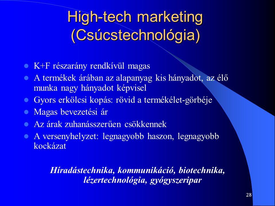 28 High-tech marketing (Csúcstechnológia) K+F részarány rendkívül magas A termékek árában az alapanyag kis hányadot, az élő munka nagy hányadot képvis