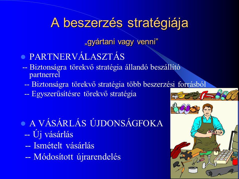 """9 A beszerzés stratégiája """"gyártani vagy venni"""" PARTNERVÁLASZTÁS -- Biztonságra törekvő stratégia állandó beszállító partnerrel -- Biztonságra törekvő"""