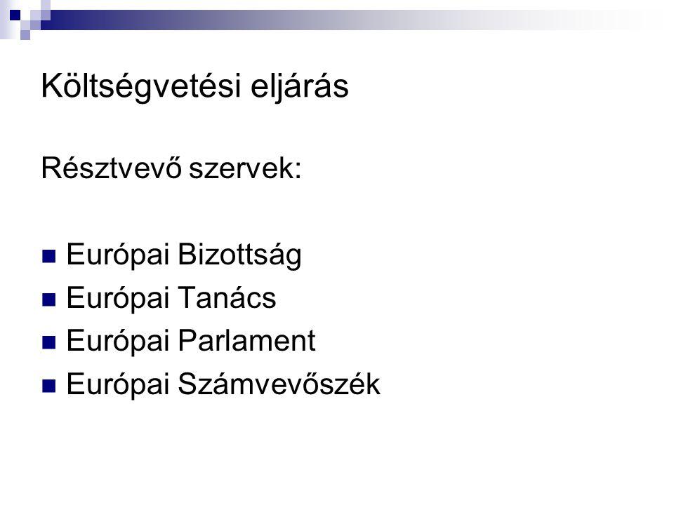 Költségvetési eljárás Július 1.: az egyes közösségi szervek elkészítik a saját kiadásaikra vonatkozó becslést Szeptember 1.: a Bizottság elkészíti az előzetes költségvetési javaslatot a Tanács és a Parlament észrevételeinek figyelembevételével -> Tanács Október 5.: a Tanács minősített többséggel költségvetési tervezetet fogad el -> Parlament Parlamenti vita  elfogadás  módosítások: kötelező kiadásoknál - ezekről a Tanács dönt  változtatások: nem kötelező kiadásoknál – a Parlament második olvasatban dönt  teljes elutasítás Parlamenti elfogadás – A Parlament elnöke nyilvánítja elfogadottnak