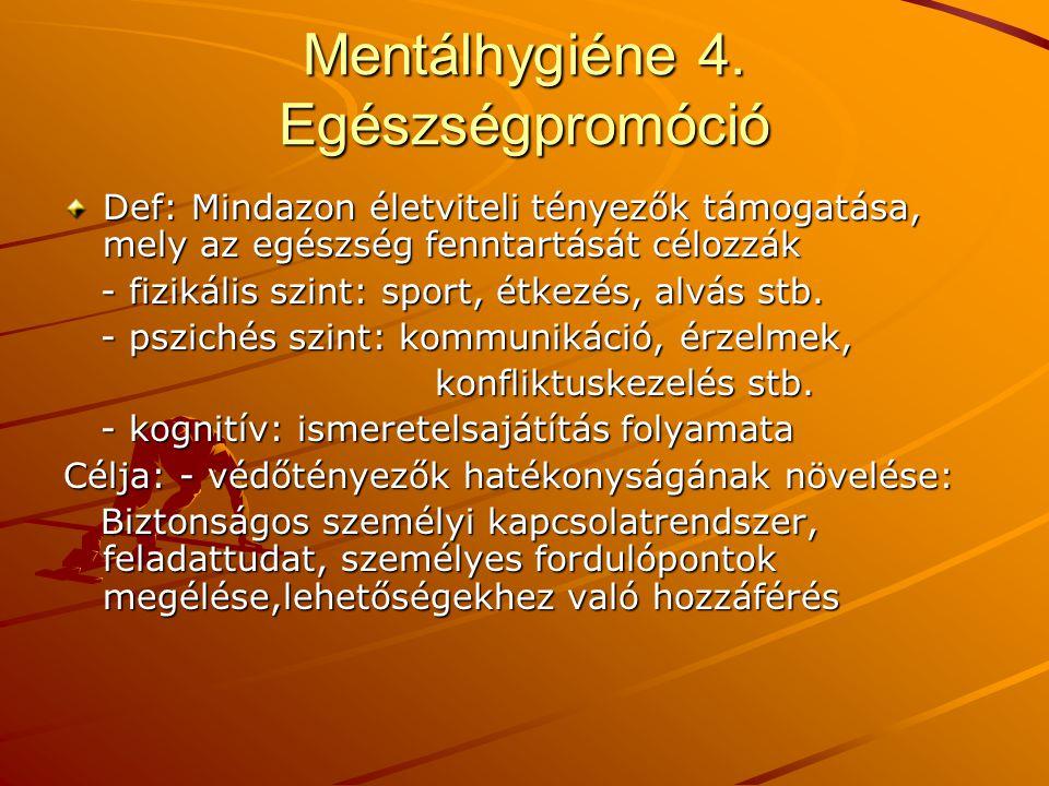 Egészségpromóció 2.