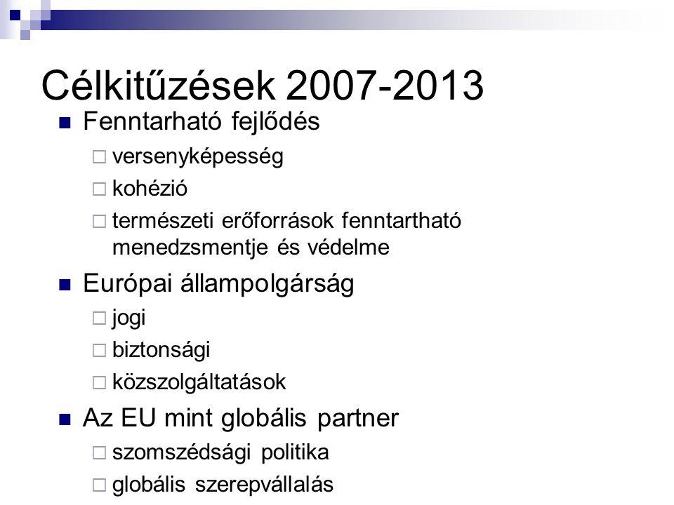 Célkitűzések 2007-2013 Fenntarható fejlődés  versenyképesség  kohézió  természeti erőforrások fenntartható menedzsmentje és védelme Európai állampolgárság  jogi  biztonsági  közszolgáltatások Az EU mint globális partner  szomszédsági politika  globális szerepvállalás