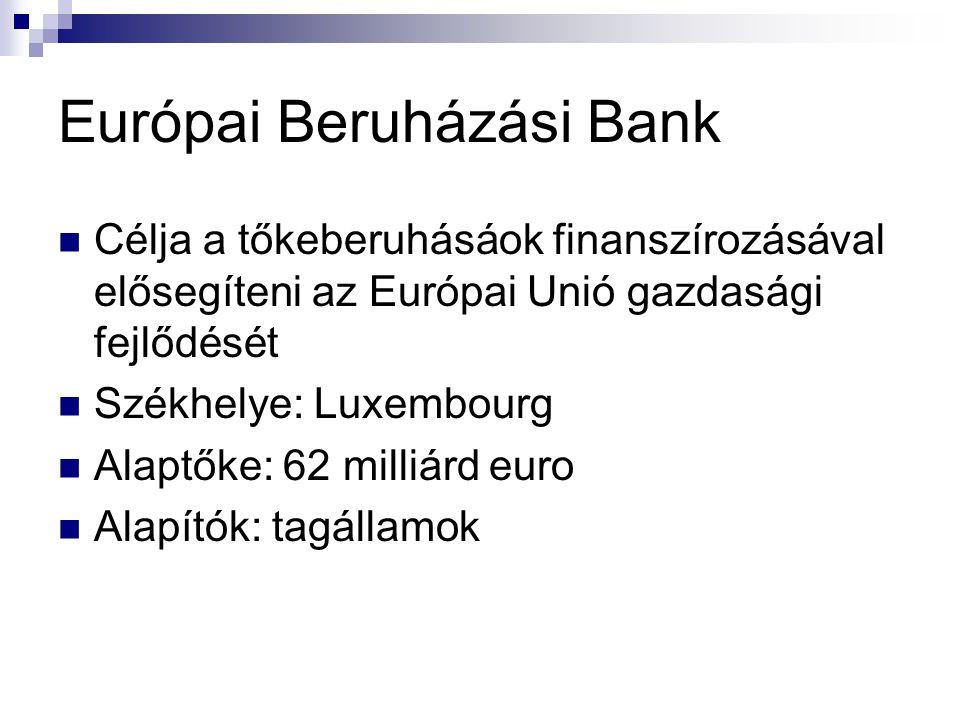 Európai Beruházási Bank Célja a tőkeberuhásáok finanszírozásával elősegíteni az Európai Unió gazdasági fejlődését Székhelye: Luxembourg Alaptőke: 62 milliárd euro Alapítók: tagállamok
