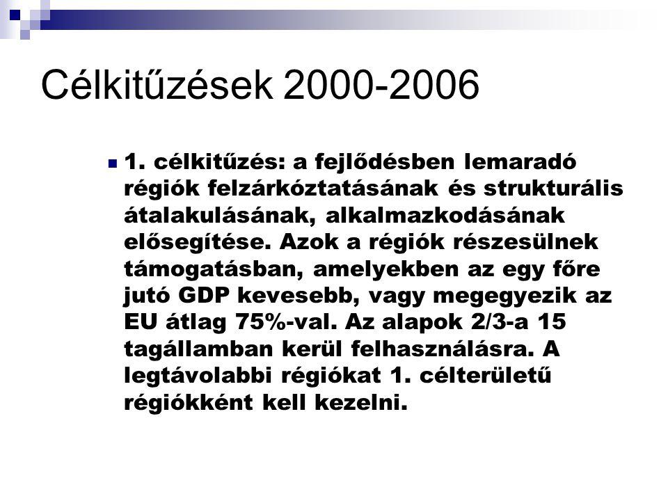 Célkitűzések 2000-2006 1.