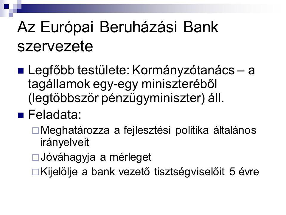 Az Európai Beruházási Bank szervezete Legfőbb testülete: Kormányzótanács – a tagállamok egy-egy miniszteréből (legtöbbször pénzügyminiszter) áll.