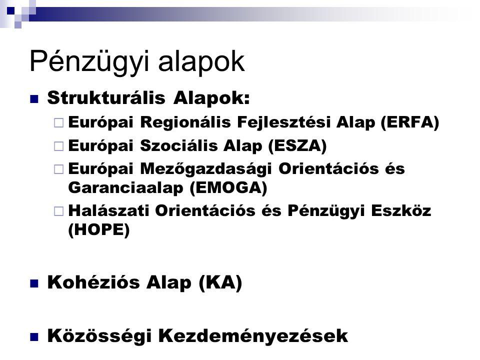 Pénzügyi alapok Strukturális Alapok:  Európai Regionális Fejlesztési Alap (ERFA)  Európai Szociális Alap (ESZA)  Európai Mezőgazdasági Orientációs és Garanciaalap (EMOGA)  Halászati Orientációs és Pénzügyi Eszköz (HOPE) Kohéziós Alap (KA) Közösségi Kezdeményezések
