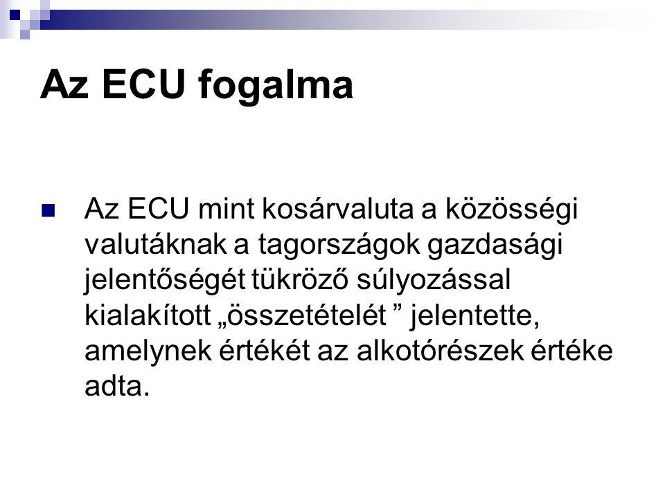 """Az ECU fogalma Az ECU mint kosárvaluta a közösségi valutáknak a tagországok gazdasági jelentőségét tükröző súlyozással kialakított """"összetételét jelentette, amelynek értékét az alkotórészek értéke adta."""