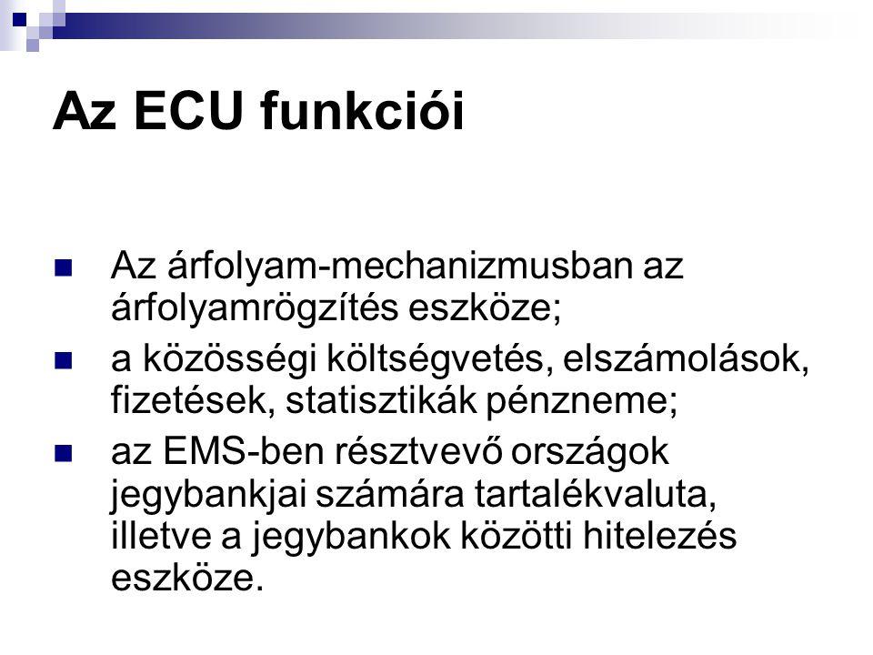 Az ECU funkciói Az árfolyam-mechanizmusban az árfolyamrögzítés eszköze; a közösségi költségvetés, elszámolások, fizetések, statisztikák pénzneme; az EMS-ben résztvevő országok jegybankjai számára tartalékvaluta, illetve a jegybankok közötti hitelezés eszköze.