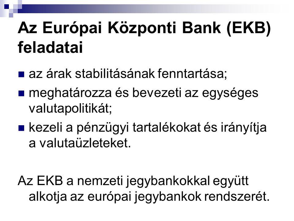 Az Európai Központi Bank (EKB) feladatai az árak stabilitásának fenntartása; meghatározza és bevezeti az egységes valutapolitikát; kezeli a pénzügyi tartalékokat és irányítja a valutaüzleteket.