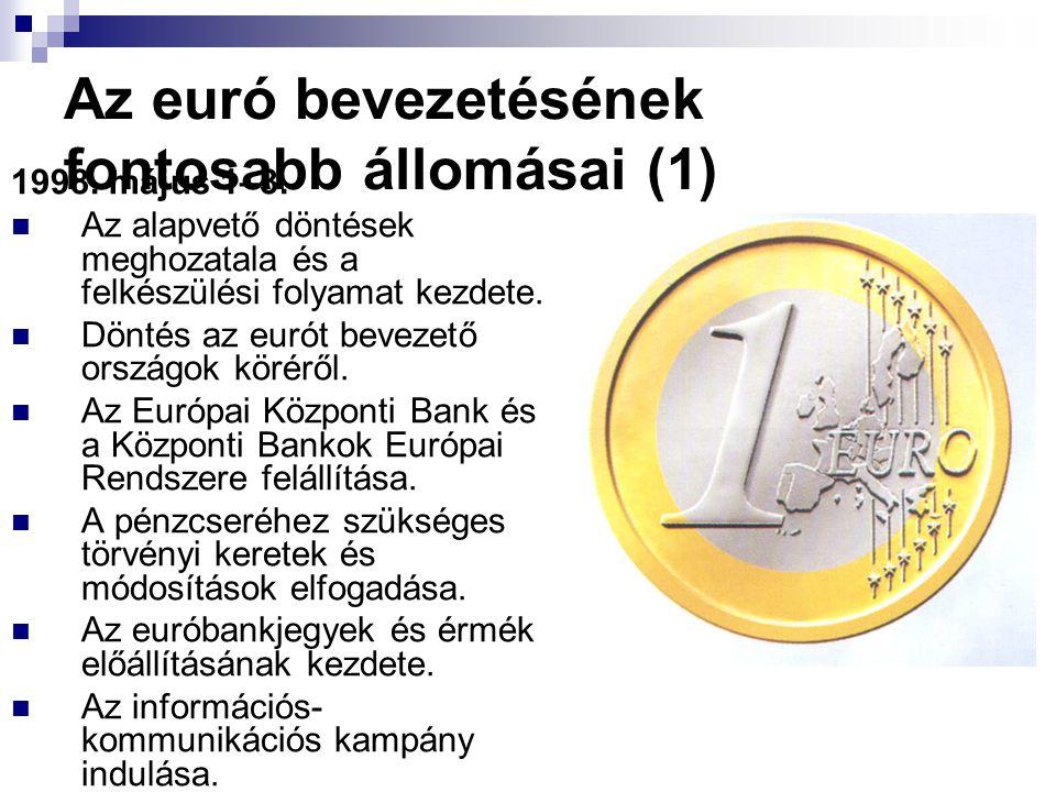 Az euró bevezetésének fontosabb állomásai (1) 1998. május 1–3. Az alapvető döntések meghozatala és a felkészülési folyamat kezdete. Döntés az eurót be