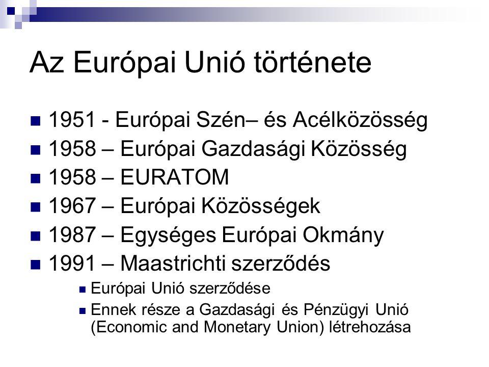 Az Európai Unió története 1951 - Európai Szén– és Acélközösség 1958 – Európai Gazdasági Közösség 1958 – EURATOM 1967 – Európai Közösségek 1987 – Egységes Európai Okmány 1991 – Maastrichti szerződés Európai Unió szerződése Ennek része a Gazdasági és Pénzügyi Unió (Economic and Monetary Union) létrehozása