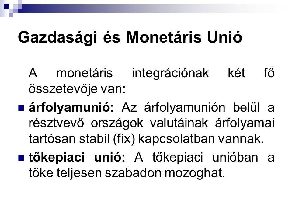 Gazdasági és Monetáris Unió A monetáris integrációnak két fő összetevője van: árfolyamunió: Az árfolyamunión belül a résztvevő országok valutáinak árf