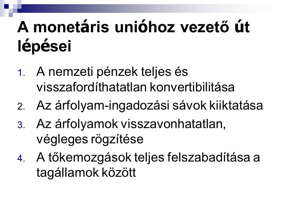 A monet á ris uni ó hoz vezető ú t l é p é sei 1. A nemzeti pénzek teljes és visszafordíthatatlan konvertibilitása 2. Az árfolyam-ingadozási sávok kii