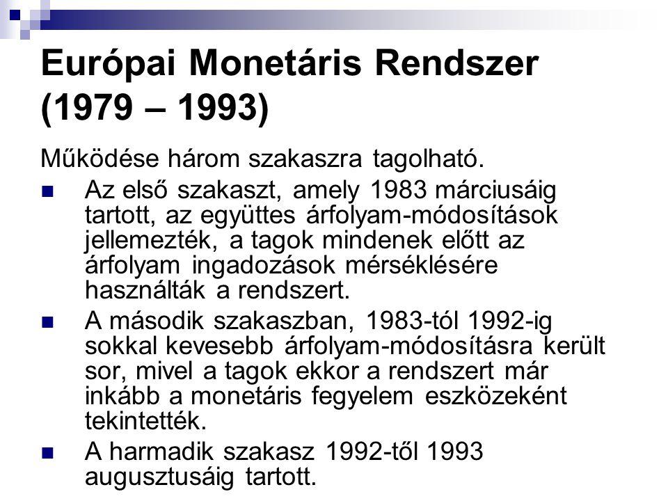 Európai Monetáris Rendszer (1979 – 1993) Működése három szakaszra tagolható. Az első szakaszt, amely 1983 márciusáig tartott, az együttes árfolyam-mód