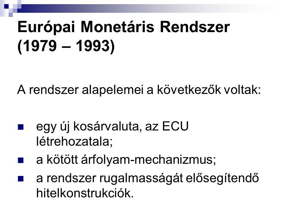 Európai Monetáris Rendszer (1979 – 1993) A rendszer alapelemei a következők voltak: egy új kosárvaluta, az ECU létrehozatala; a kötött árfolyam-mechanizmus; a rendszer rugalmasságát elősegítendő hitelkonstrukciók.