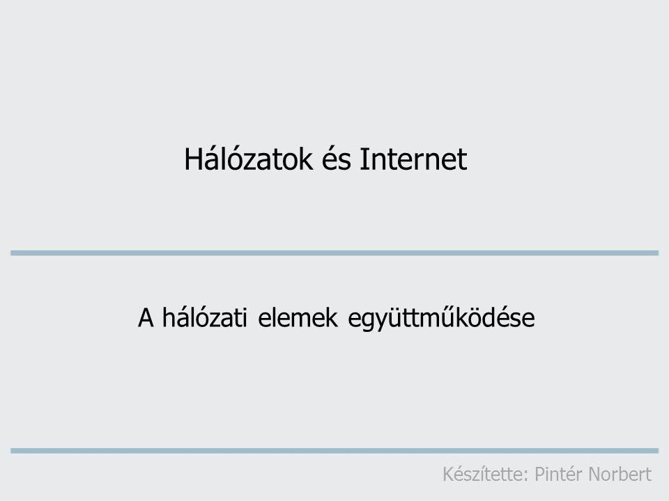 Hálózatok és Internet A hálózati elemek együttműködése Készítette: Pintér Norbert